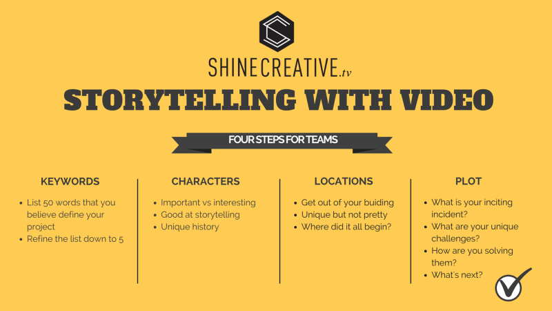 Storytelling Tools Graphic
